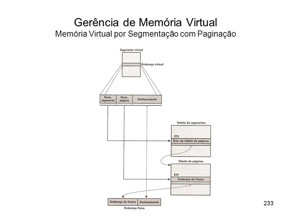 Gerência de Memória Virtual Memória Virtual por Segmentação com Paginação