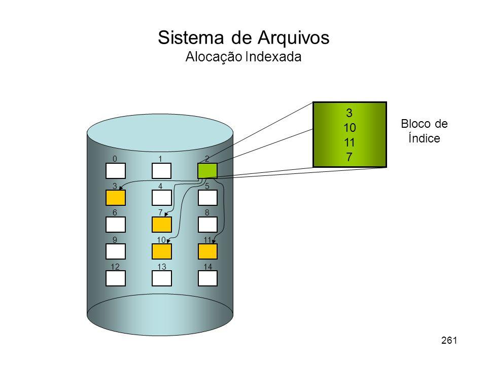 Sistema de Arquivos Alocação Indexada