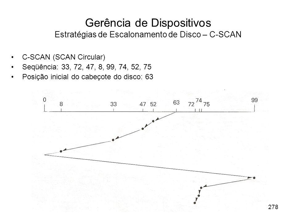Gerência de Dispositivos Estratégias de Escalonamento de Disco – C-SCAN