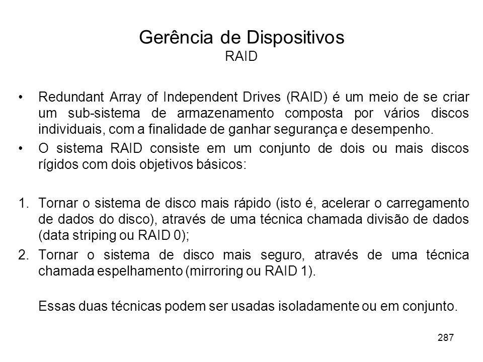 Gerência de Dispositivos RAID