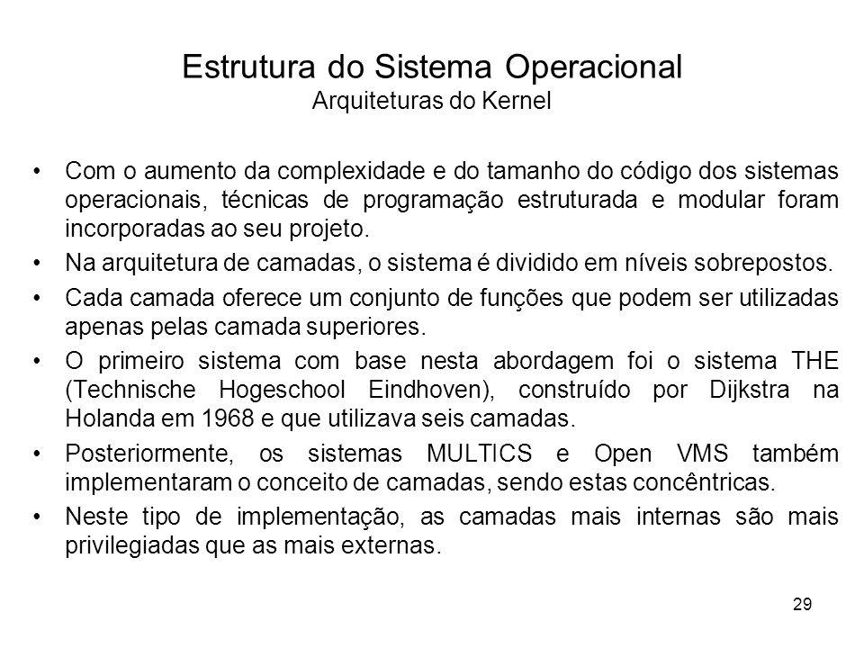 Estrutura do Sistema Operacional Arquiteturas do Kernel