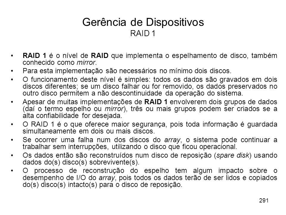 Gerência de Dispositivos RAID 1