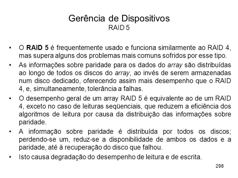 Gerência de Dispositivos RAID 5