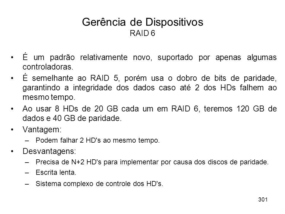 Gerência de Dispositivos RAID 6