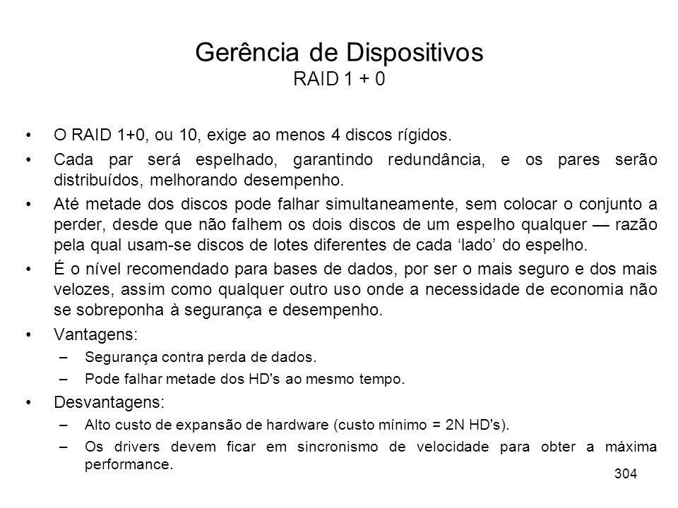 Gerência de Dispositivos RAID 1 + 0