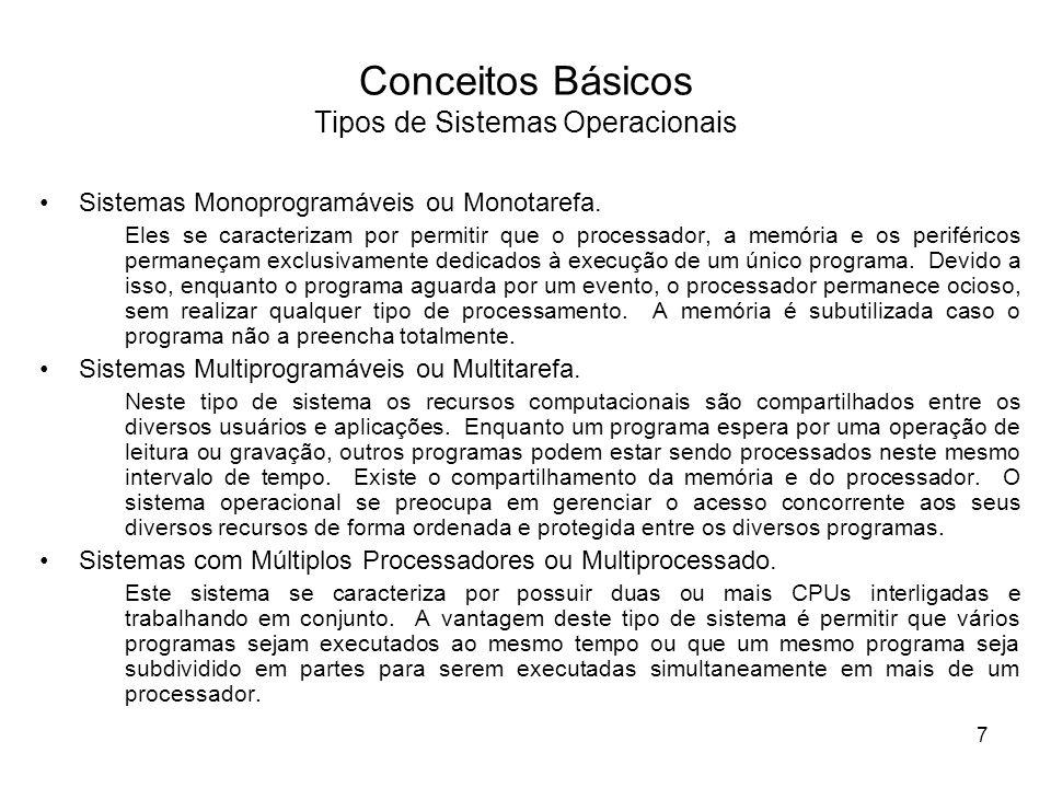 Conceitos Básicos Tipos de Sistemas Operacionais
