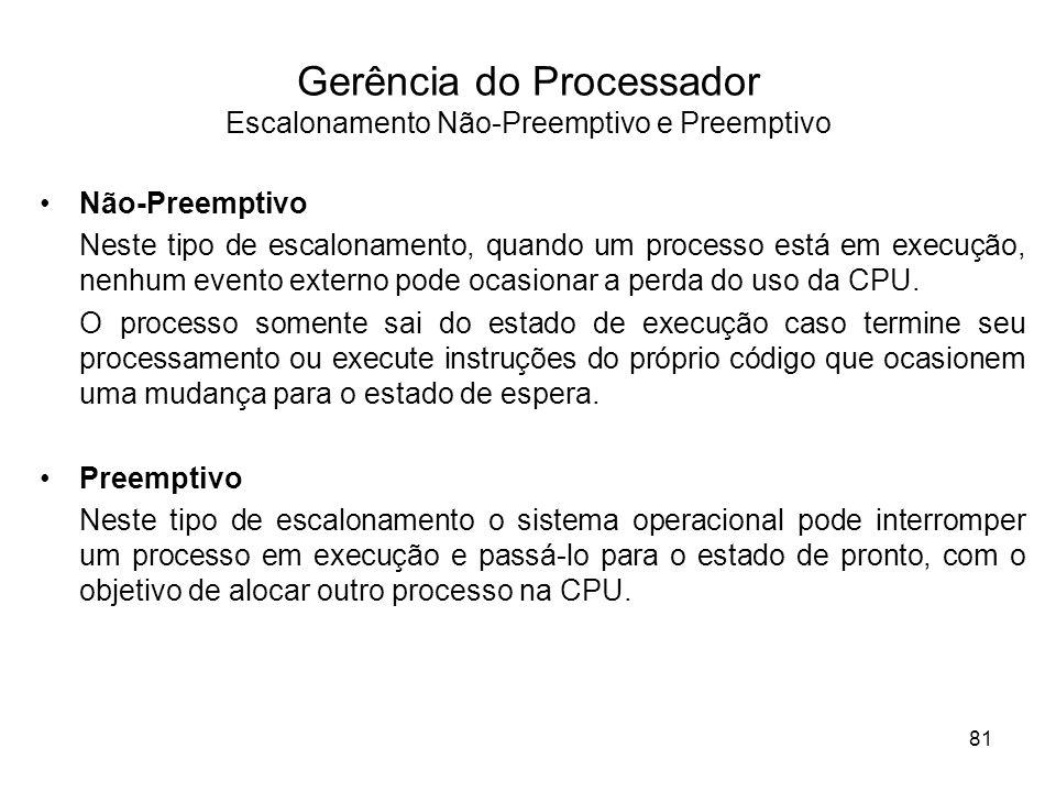 Gerência do Processador Escalonamento Não-Preemptivo e Preemptivo