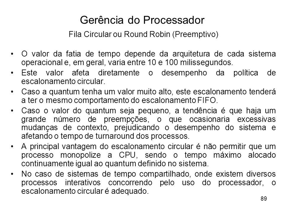 Gerência do Processador Fila Circular ou Round Robin (Preemptivo)