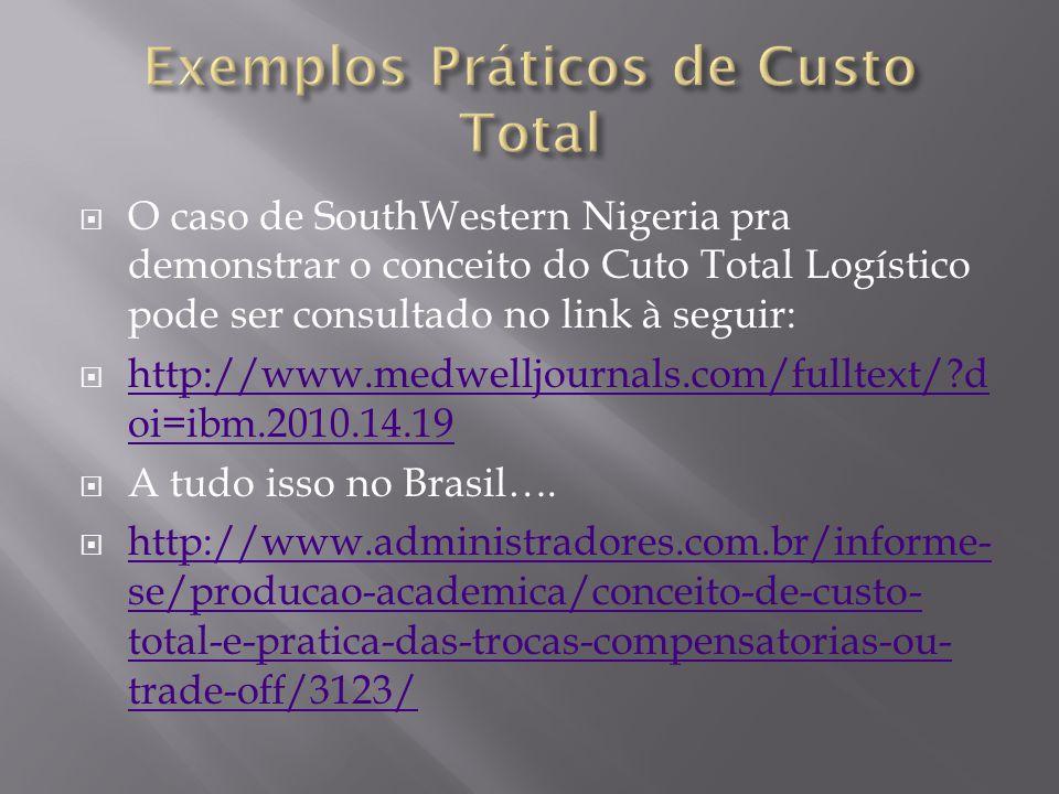 Exemplos Práticos de Custo Total