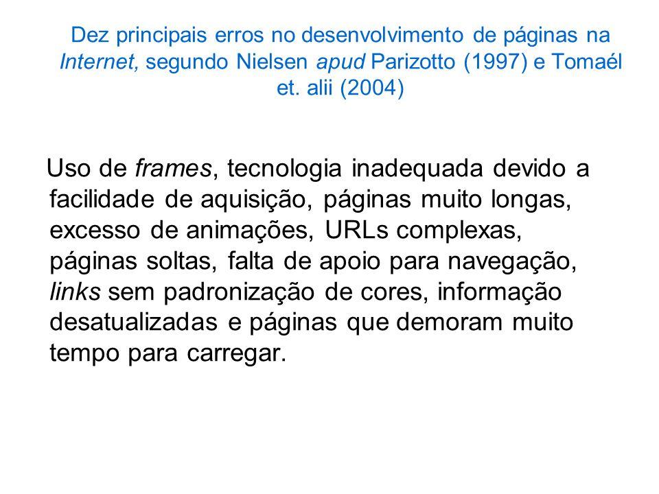 Dez principais erros no desenvolvimento de páginas na Internet, segundo Nielsen apud Parizotto (1997) e Tomaél et. alii (2004)