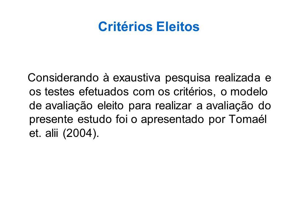 Critérios Eleitos