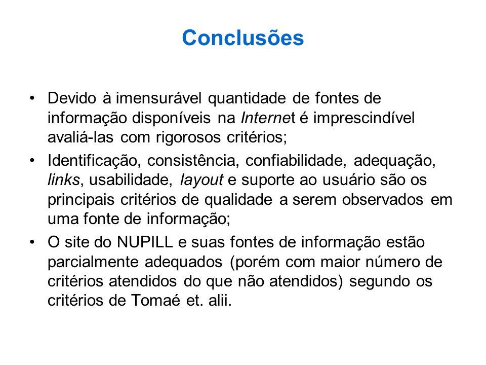 Conclusões Devido à imensurável quantidade de fontes de informação disponíveis na Internet é imprescindível avaliá-las com rigorosos critérios;