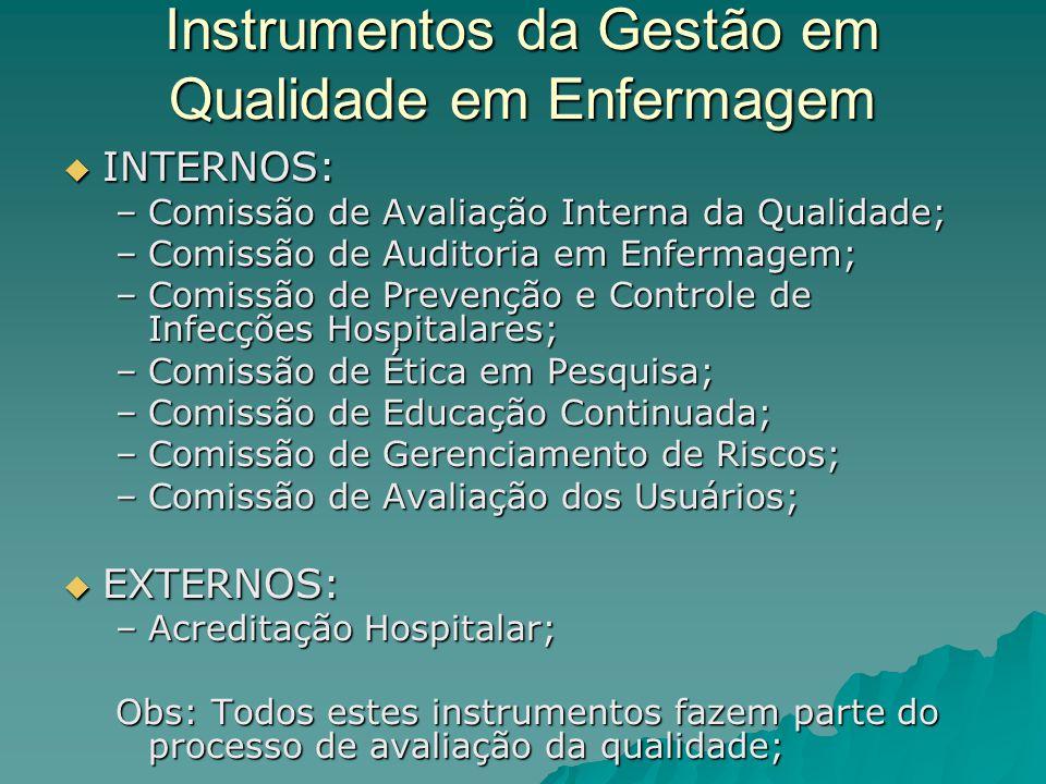 Instrumentos da Gestão em Qualidade em Enfermagem