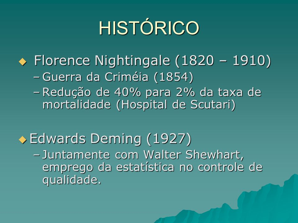 HISTÓRICO Florence Nightingale (1820 – 1910) Edwards Deming (1927)
