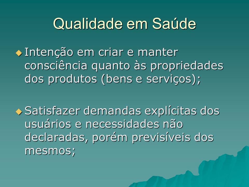 Qualidade em Saúde Intenção em criar e manter consciência quanto às propriedades dos produtos (bens e serviços);