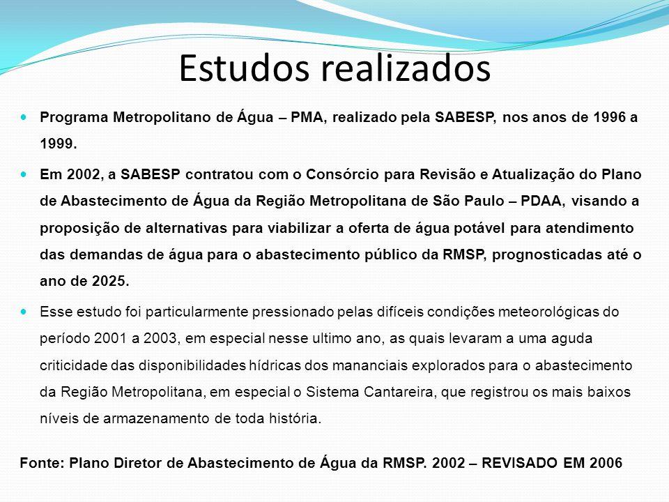 Estudos realizados Programa Metropolitano de Água – PMA, realizado pela SABESP, nos anos de 1996 a 1999.