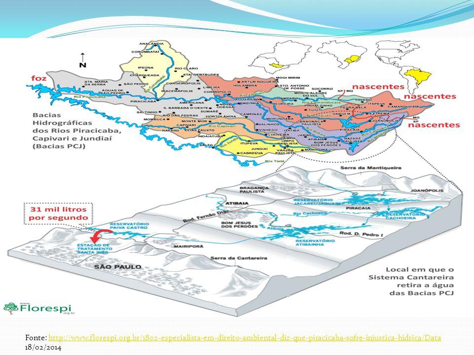 Fonte: http://www. florespi. org