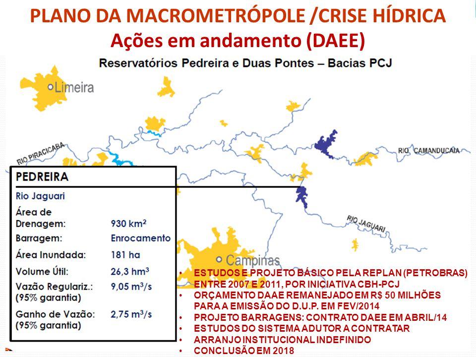 PLANO DA MACROMETRÓPOLE /CRISE HÍDRICA Ações em andamento (DAEE)