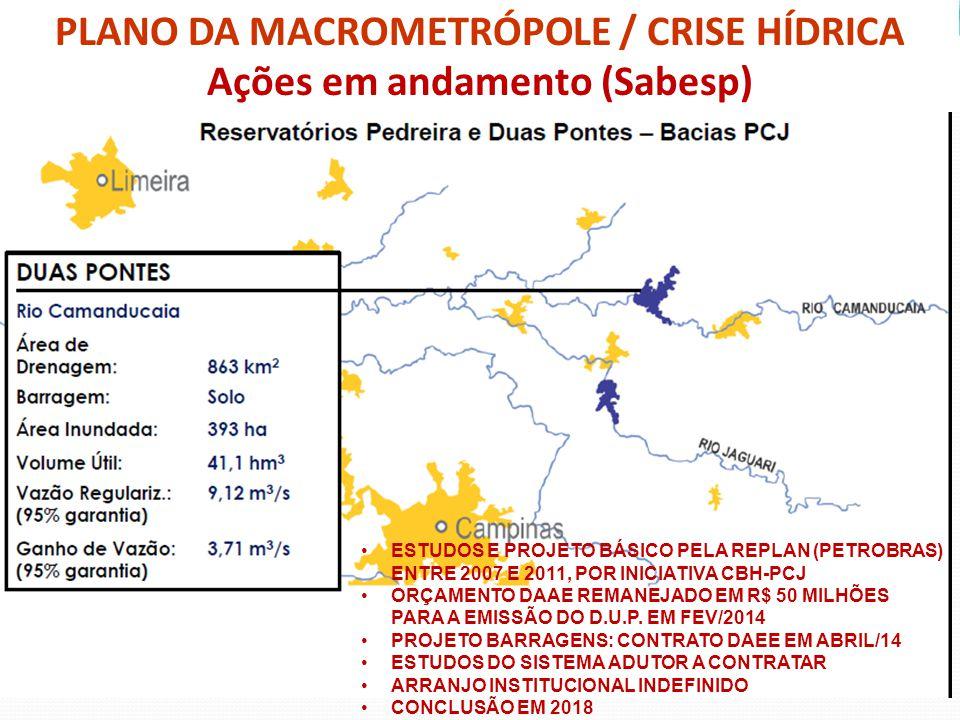 PLANO DA MACROMETRÓPOLE / CRISE HÍDRICA Ações em andamento (Sabesp)