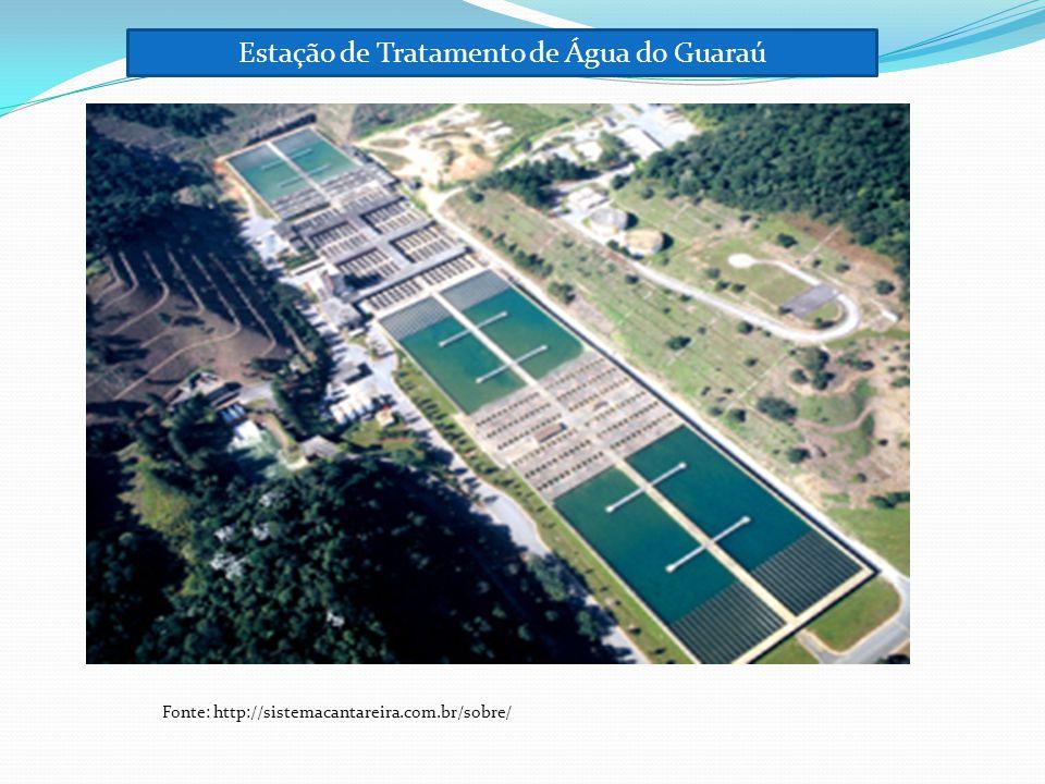 Estação de Tratamento de Água do Guaraú