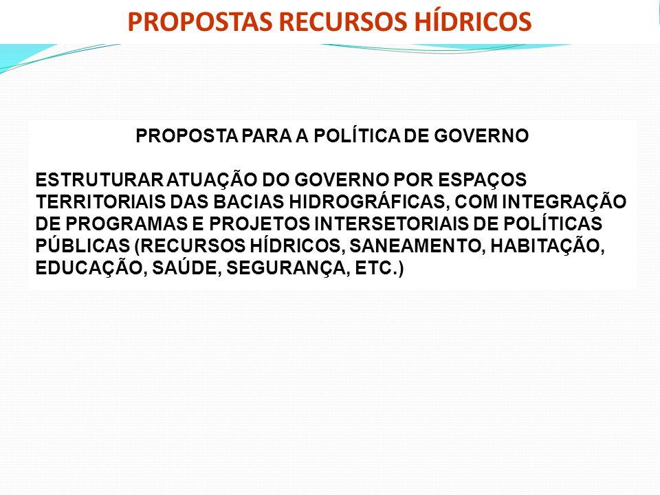 PROPOSTAS RECURSOS HÍDRICOS PROPOSTA PARA A POLÍTICA DE GOVERNO