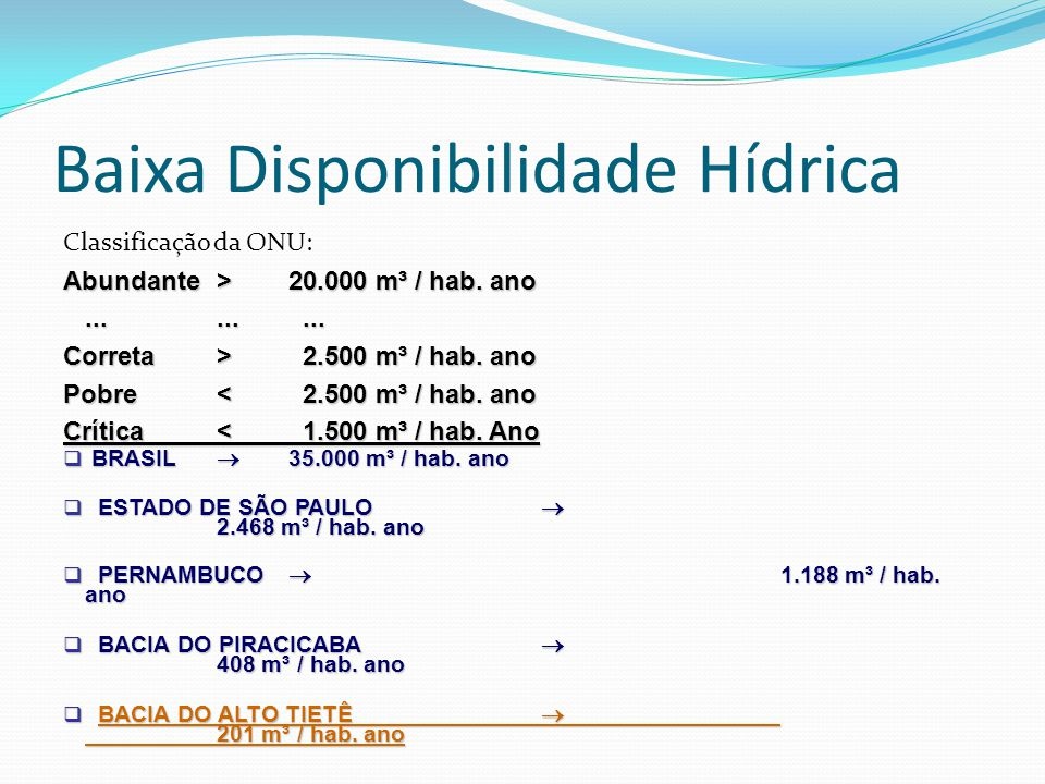 Baixa Disponibilidade Hídrica