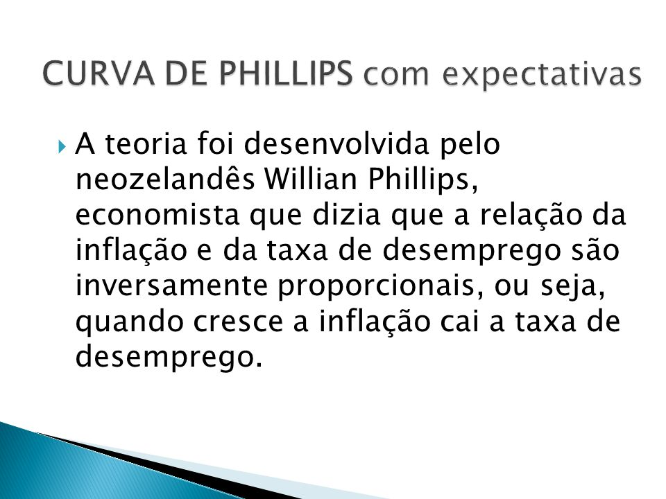 CURVA DE PHILLIPS com expectativas