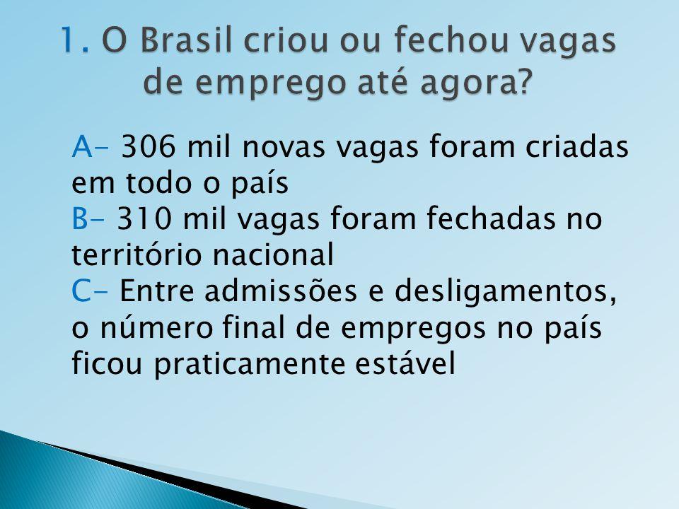 1. O Brasil criou ou fechou vagas de emprego até agora