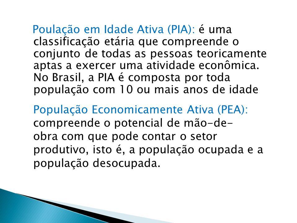 Poulação em Idade Ativa (PIA): é uma classificação etária que compreende o conjunto de todas as pessoas teoricamente aptas a exercer uma atividade econômica. No Brasil, a PIA é composta por toda população com 10 ou mais anos de idade