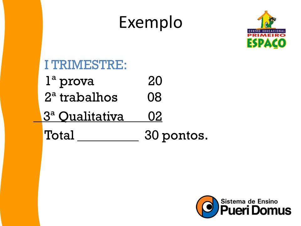 Exemplo I TRIMESTRE: 1ª prova 20 2ª trabalhos 08