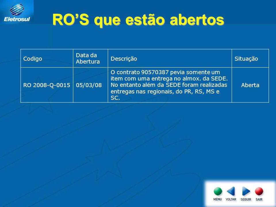 RO'S que estão abertos Codigo Data da Abertura Descrição Situação
