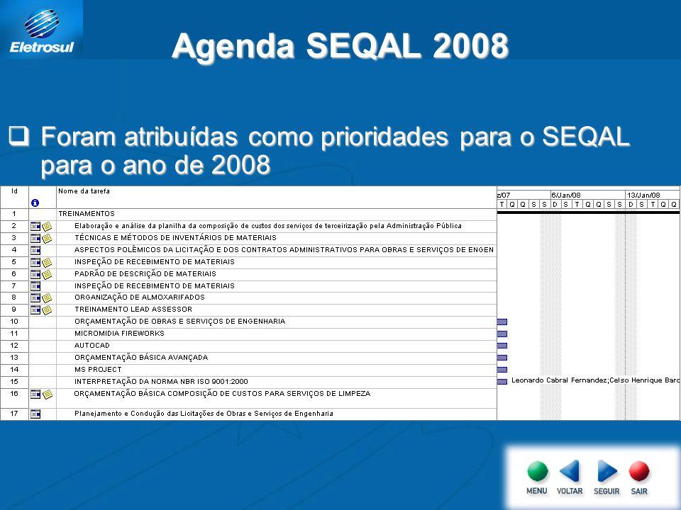 Agenda SEQAL 2008 Foram atribuídas como prioridades para o SEQAL para o ano de 2008