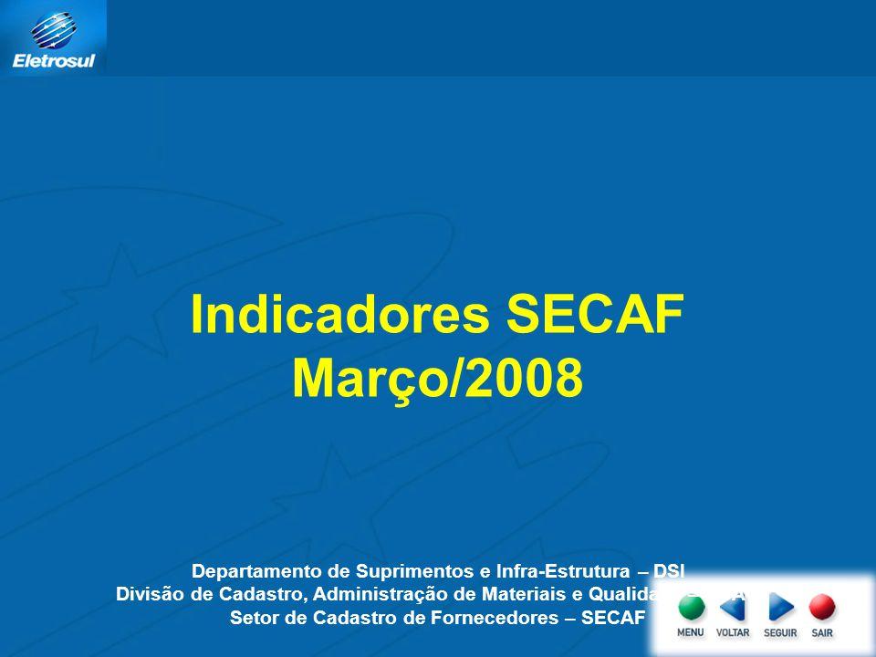 Indicadores SECAF Março/2008