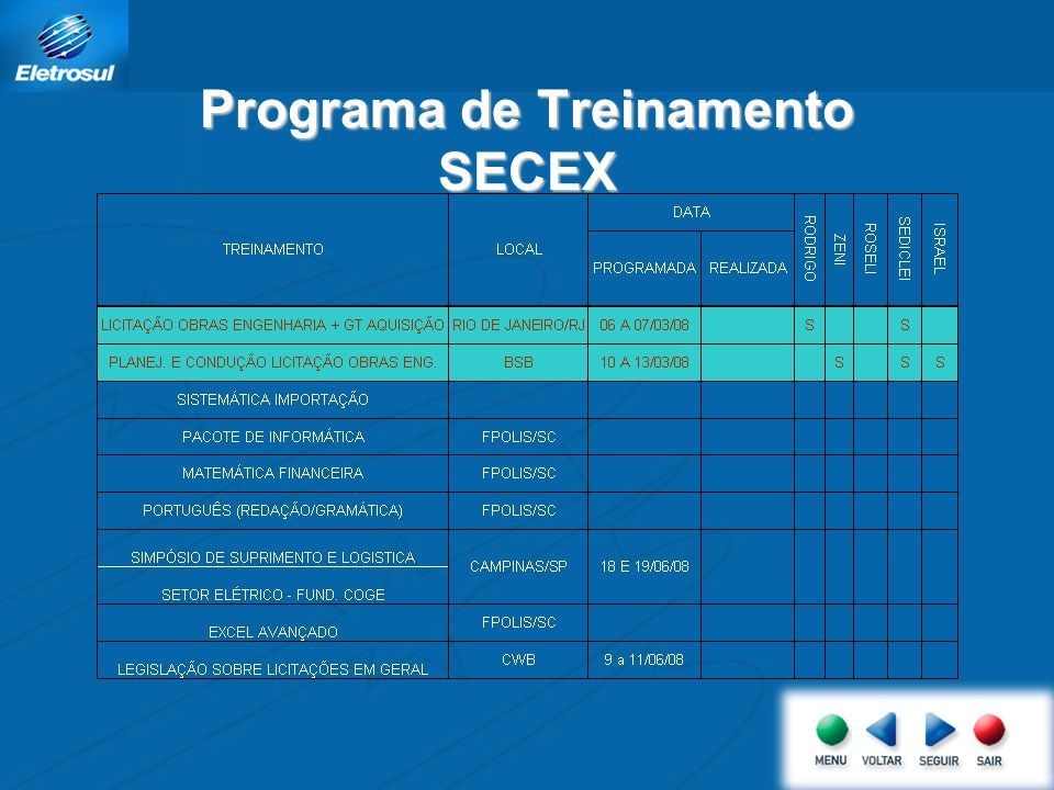 Programa de Treinamento SECEX