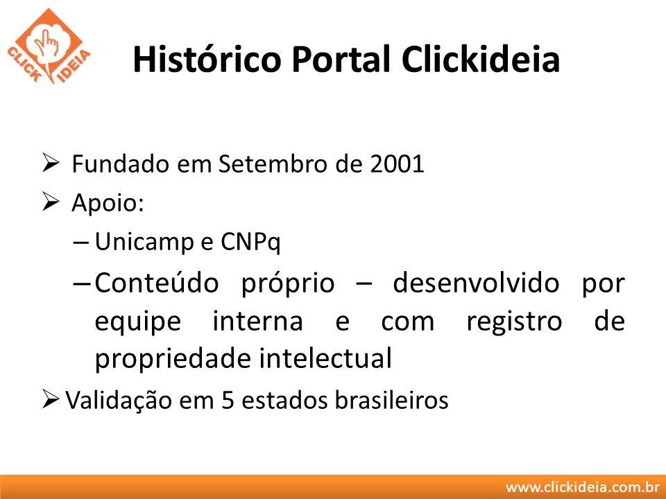 Histórico Portal Clickideia