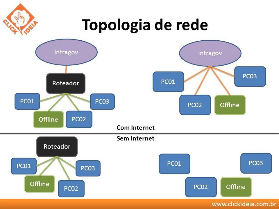 Topologia de rede Intragov Intragov PC03 Roteador PC01 PC01 PC03 PC02