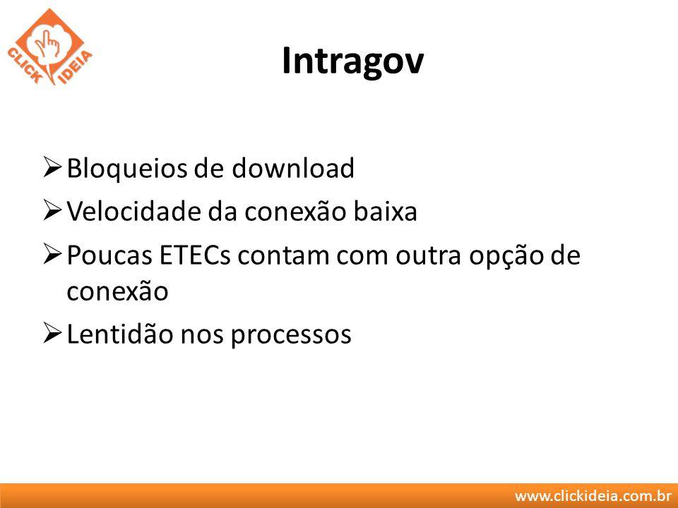 Intragov Bloqueios de download Velocidade da conexão baixa