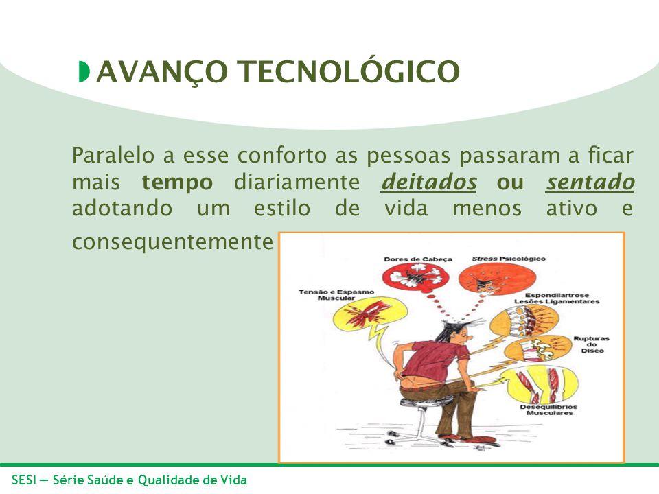 AVANÇO TECNOLÓGICO