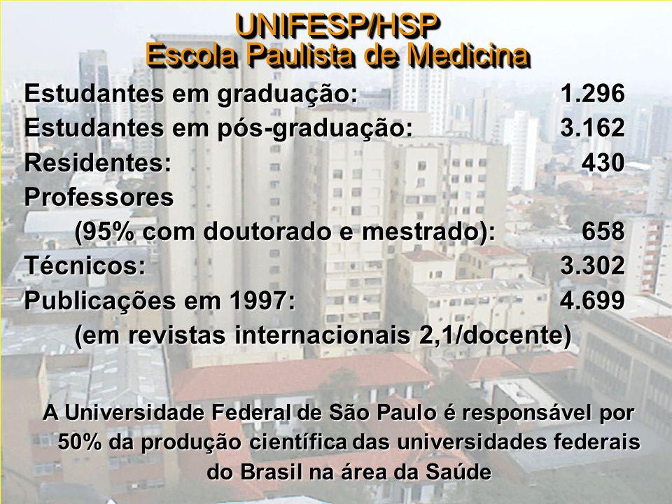 UNIFESP/HSP Escola Paulista de Medicina