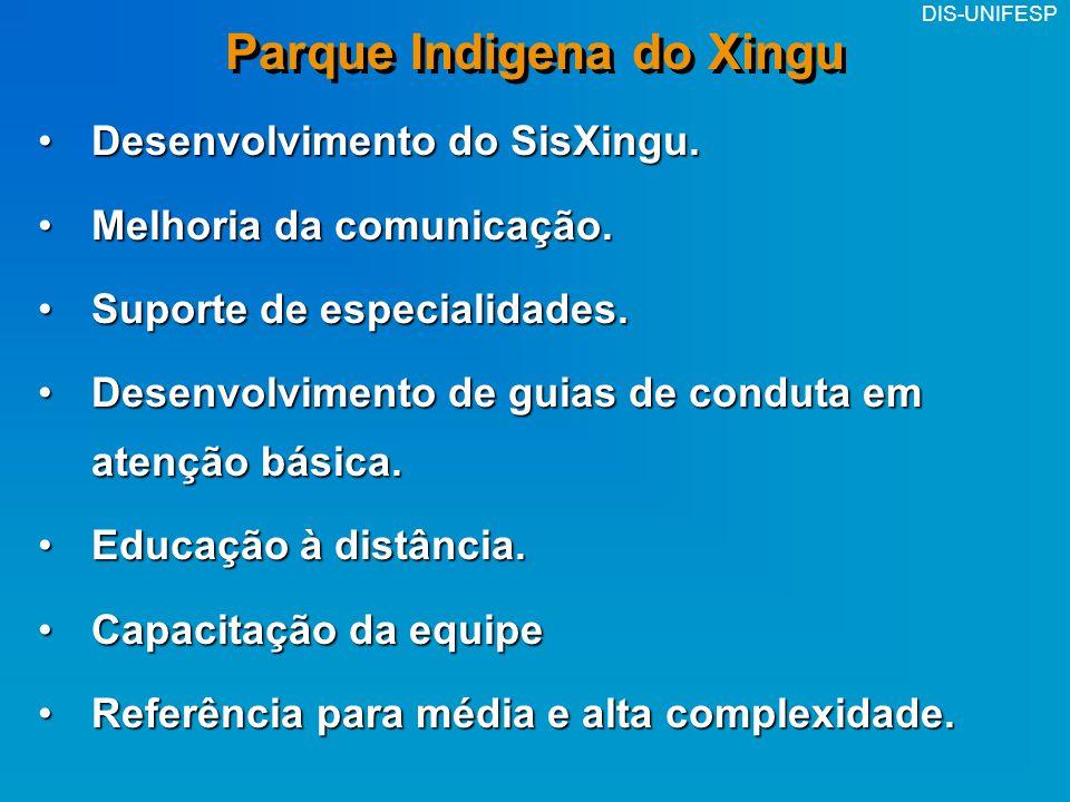 Parque Indigena do Xingu