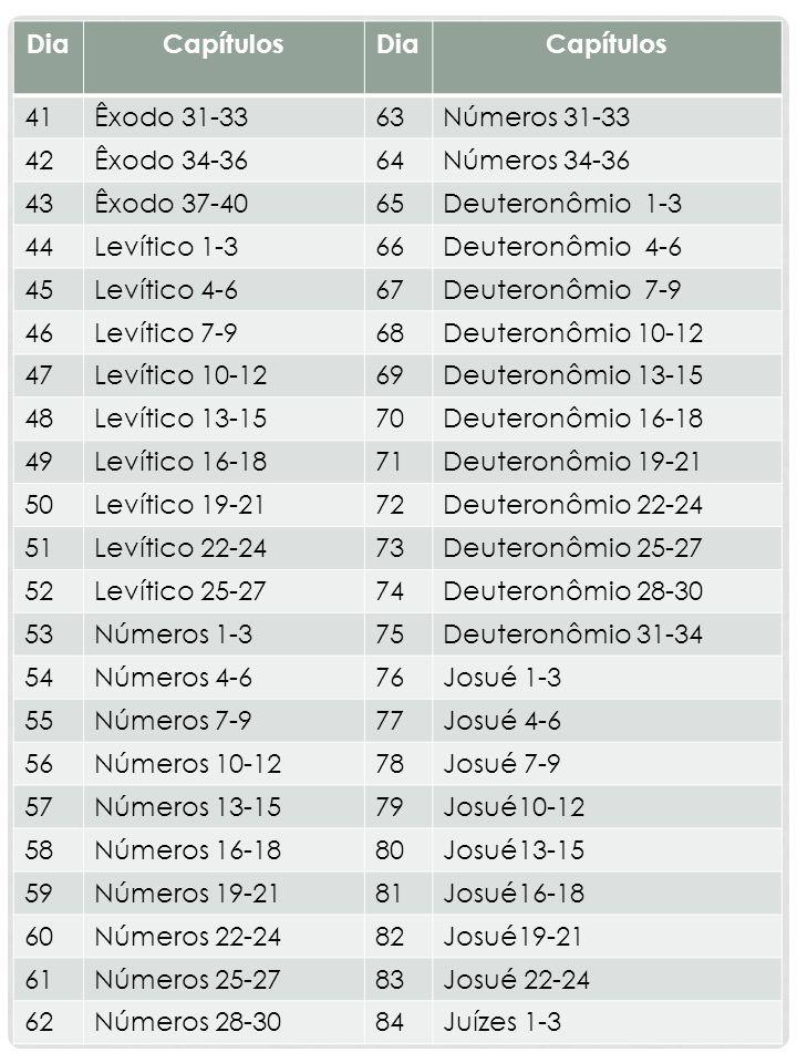Dia Capítulos. 41. Êxodo 31-33. 63. Números 31-33. 42. Êxodo 34-36. 64. Números 34-36. 43.