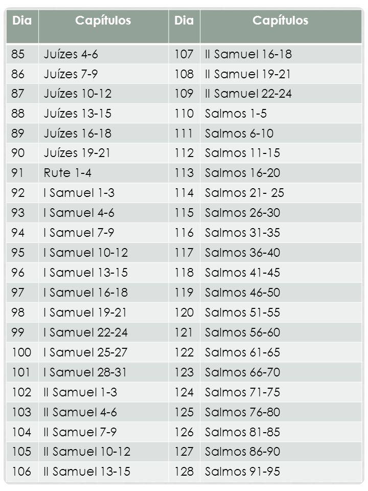 Dia Capítulos. 85. Juízes 4-6. 107. II Samuel 16-18. 86. Juízes 7-9. 108. II Samuel 19-21. 87.