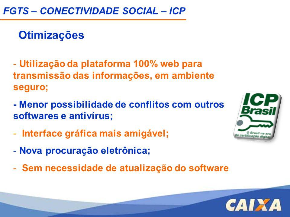 Otimizações FGTS – CONECTIVIDADE SOCIAL – ICP