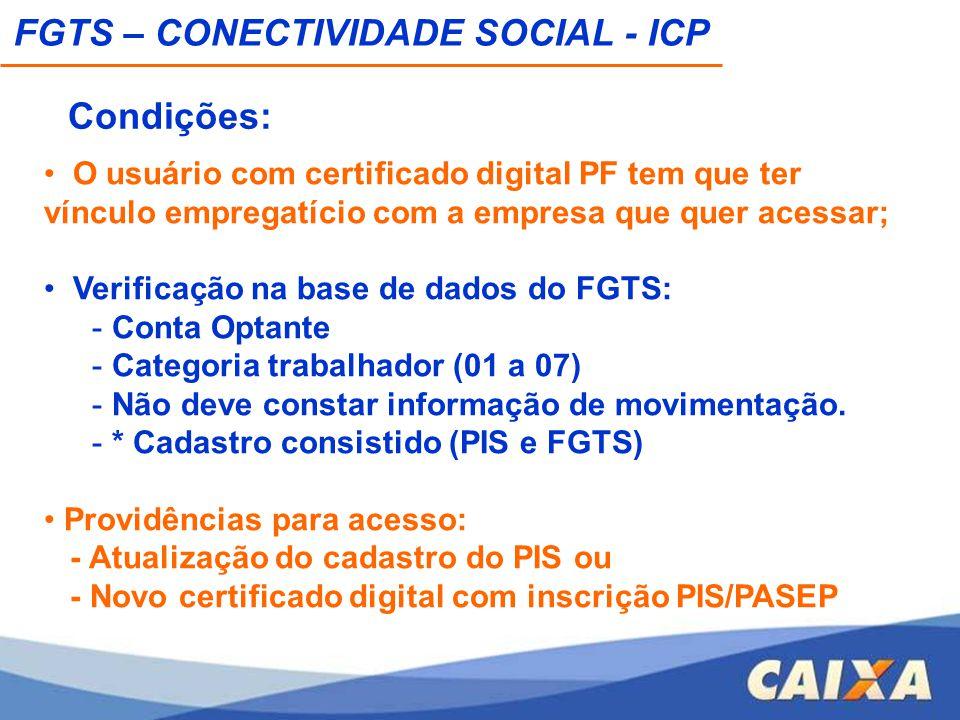 FGTS – CONECTIVIDADE SOCIAL - ICP