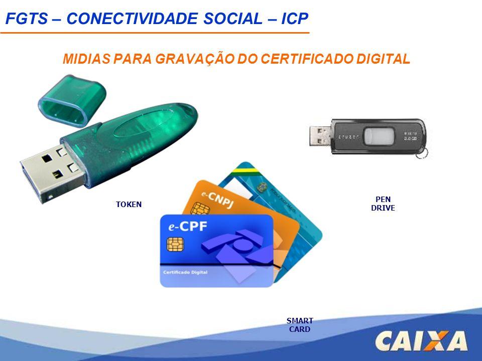 MIDIAS PARA GRAVAÇÃO DO CERTIFICADO DIGITAL