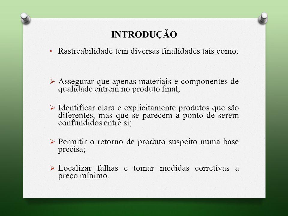 INTRODUÇÃO Rastreabilidade tem diversas finalidades tais como: