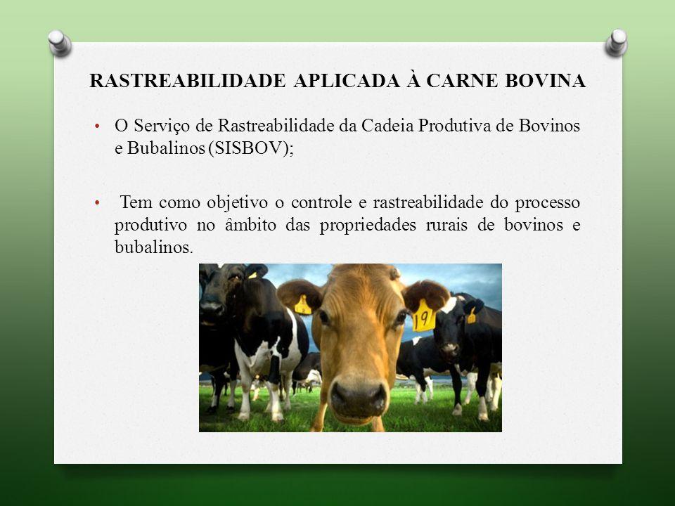 Rastreabilidade Aplicada à Carne Bovina