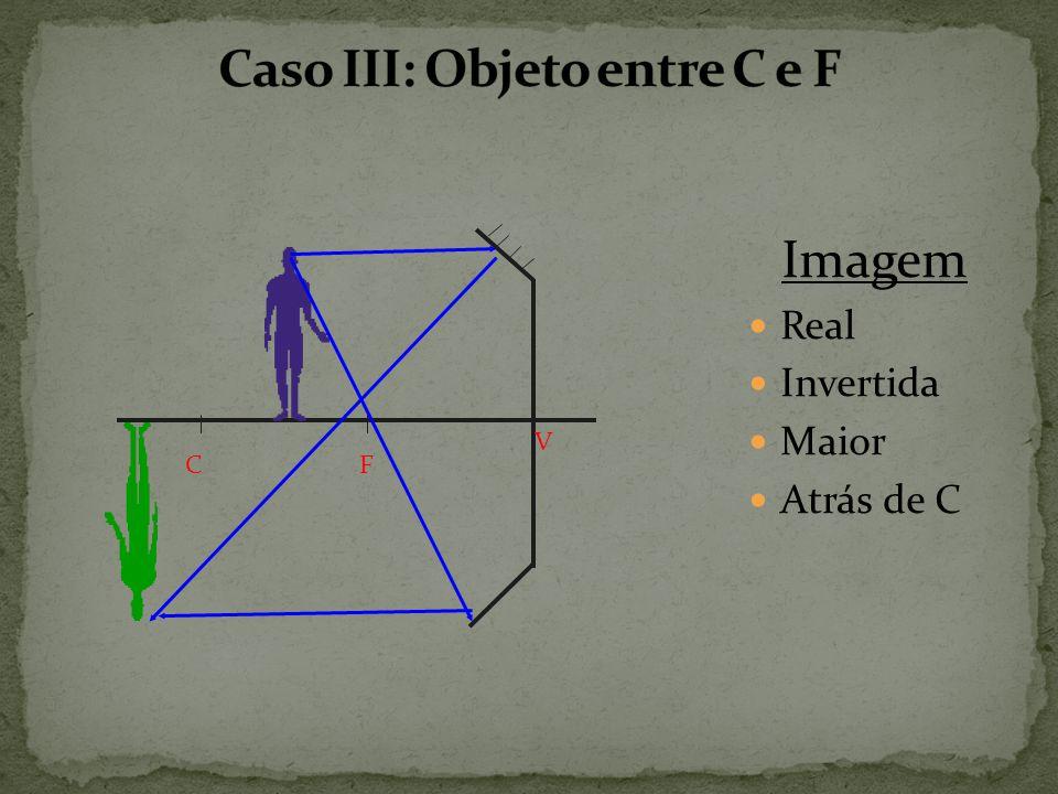 Caso III: Objeto entre C e F