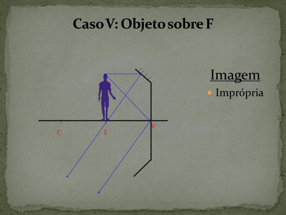 Caso V: Objeto sobre F Imagem Imprópria C F V