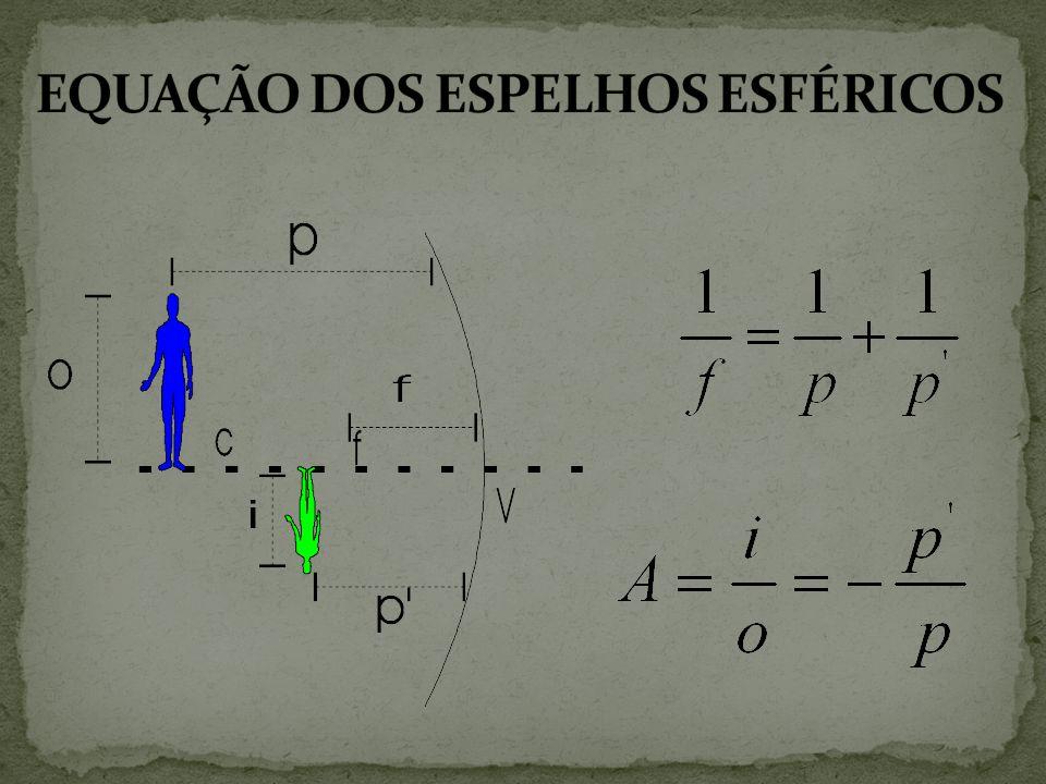 EQUAÇÃO DOS ESPELHOS ESFÉRICOS